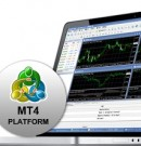 Simple Programming for Forex Trading MT4