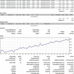 Pnl Report for 2-3 May 2016