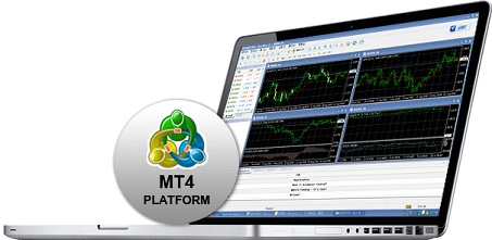 Simple Programming for Forex Trading MT4 - ForexTradingBrain
