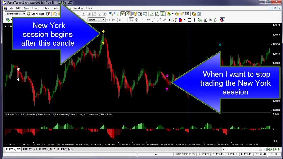 forex strategy tester