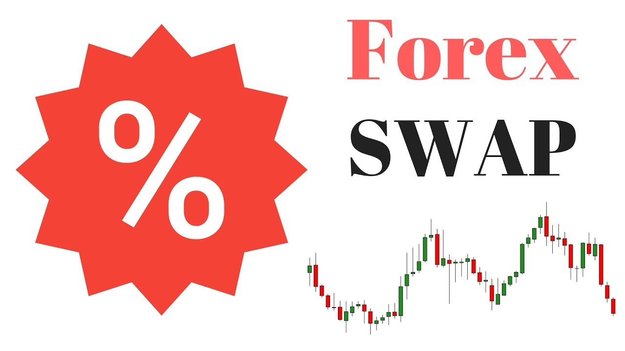 What is Swaps in forex trading?