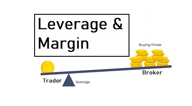 Margin and Leverage in Forex Trading